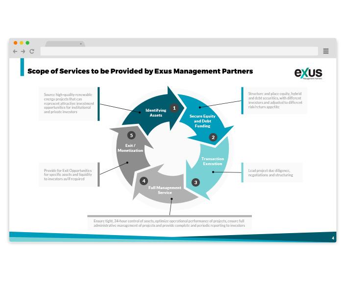 diseno-power-point-inversion-y-gestion-activos